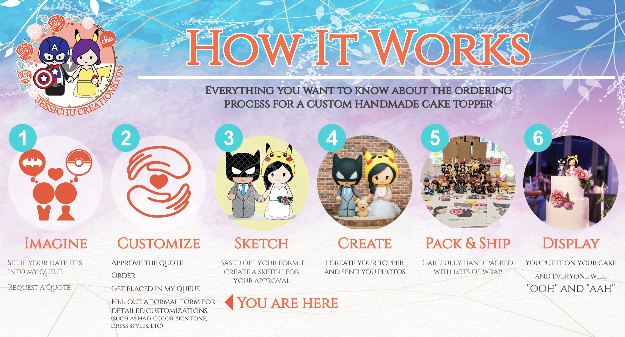 Jessichu Creations - How it works - Custom Wedding Cake Topper