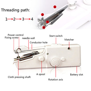 Handy Stitch™ Portable Sewing Machine - AllstarProducts