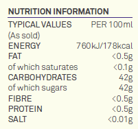 Nutritional Information, Blackberry Vinegar