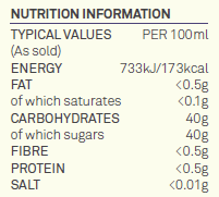 Nutritional Information, Blackcurrant & Rosemary Vinegar