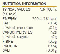 Nutritional Information, Golden Raspberry & Apache ChilliVinegar