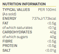 Nutritional Information, Lemon, Basil, Bay & Juniper Vinegar