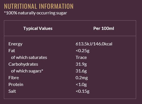 Organic Apple Cider Vinegar, Nutritional Information