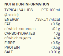 Nutritional Information, Strawberry & Mint Vinegar