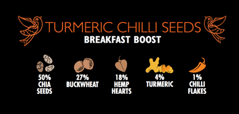 Turmeric Chilli Seeds Breakfast Boost