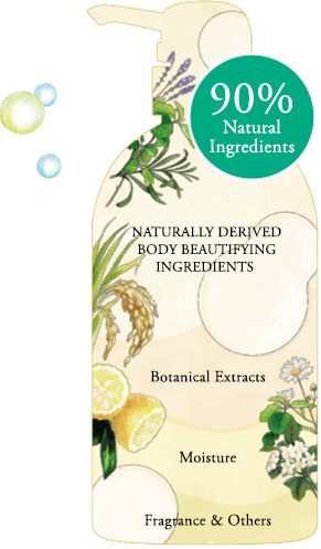 Botanical Body Milk