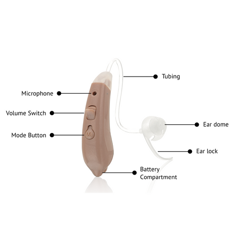 Image of HEARTEC T30 Digital Hearing Aid Amplifier BTE (1 Pair)