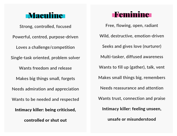 How Masculine and Feminine Energies Impact Relationships
