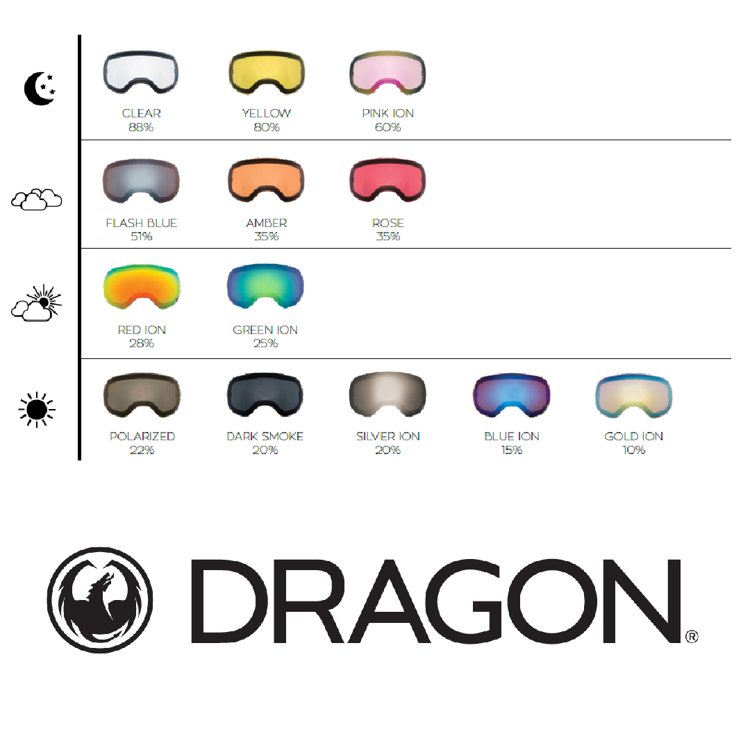 Dragon PXV Goggles (2019) - Galaxy White