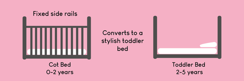 Cuddleco Clara Cot bed diagram showing how it converts into a toddler bed
