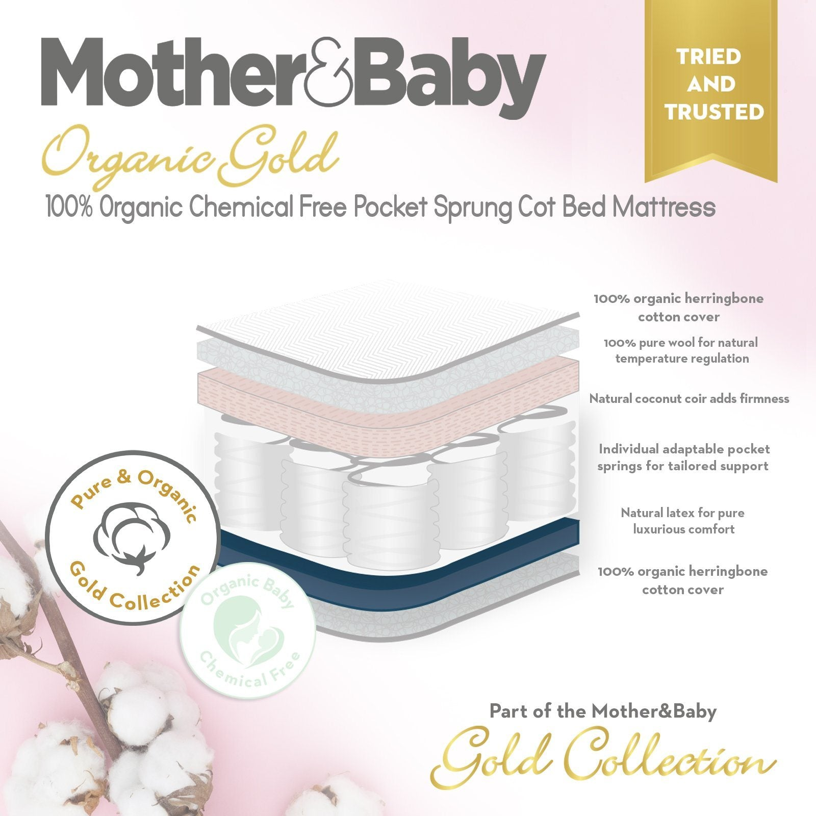 Clara Cot Bed White + Mother&Baby Organic Gold Chemical Free Cot Bed Mattress Furniture CuddleCo