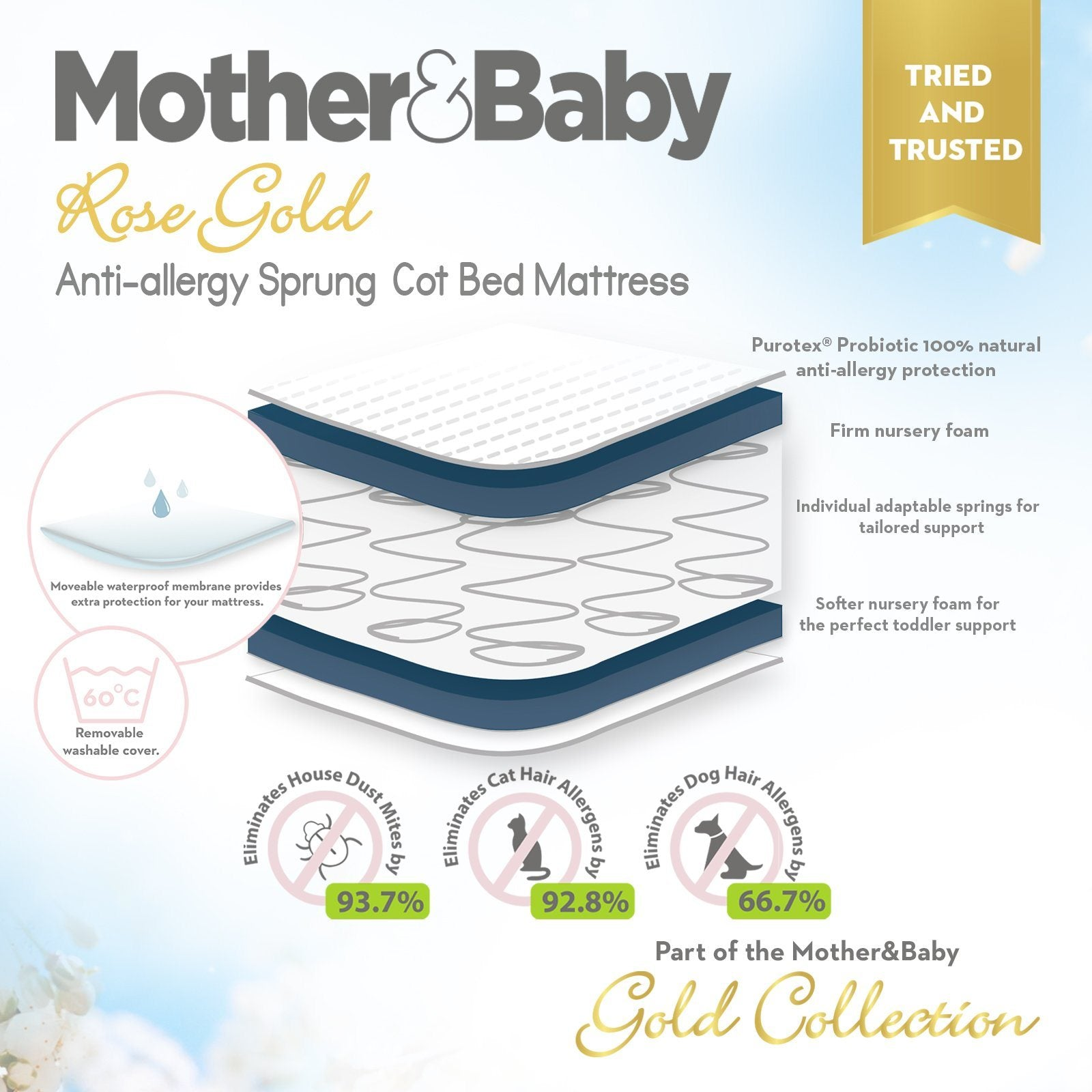 Juliet CotBed with Mother&Baby Rose Gold Sprung Mattress - White Mother & Baby