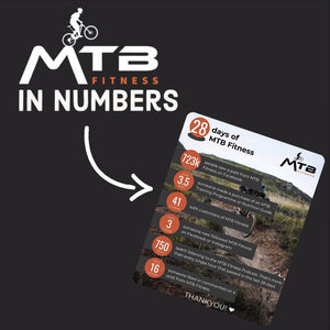 One New Follower Every Three Minutes - MTB Fitness In Numbers