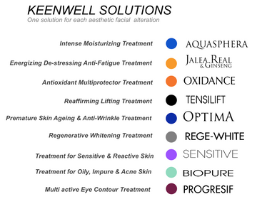 KEENWELL SOLUTIONS (HOME CARE) DE+ENG