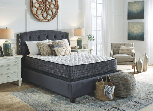 Limited Edition Firm California King Mattress Set