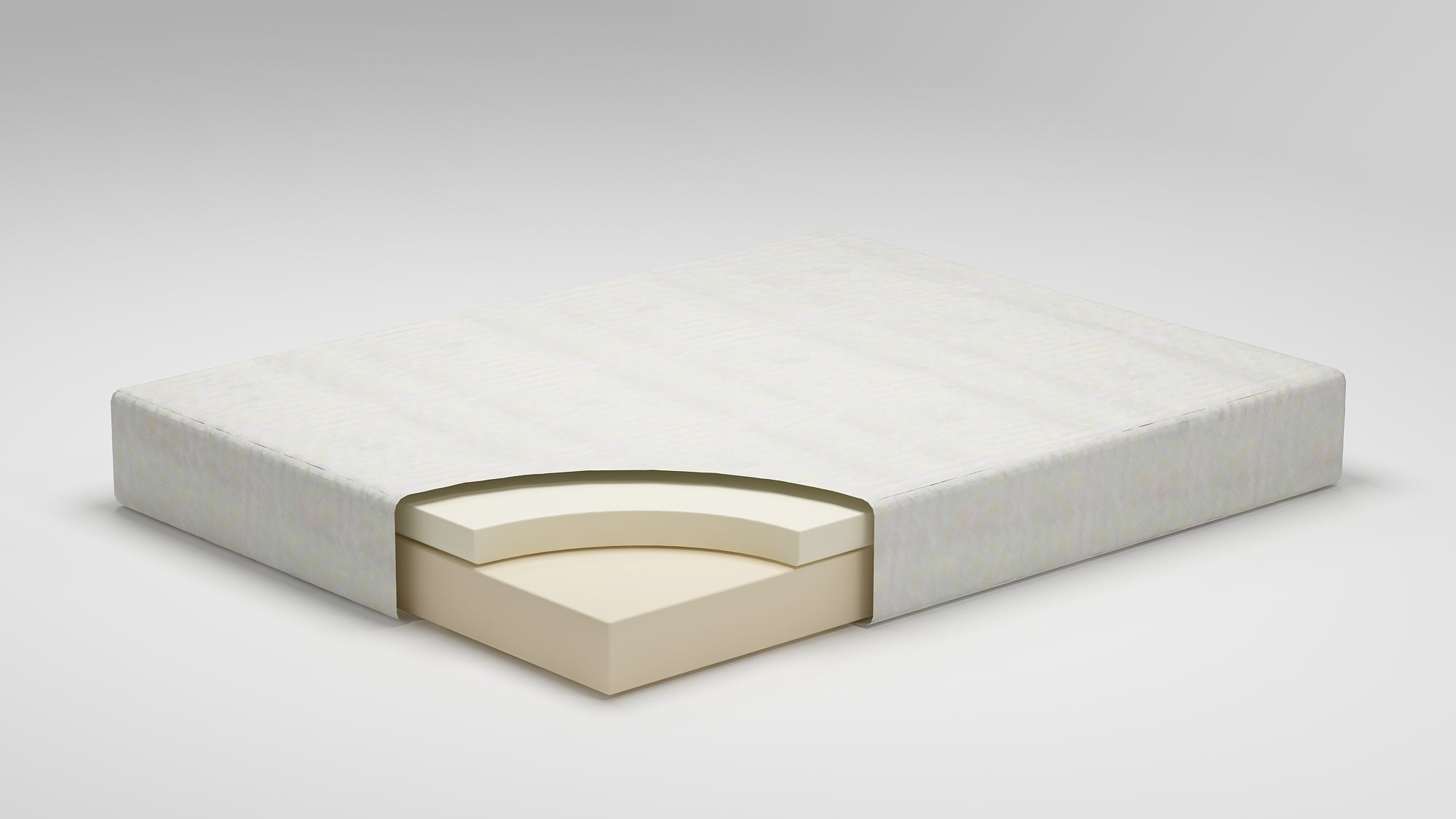 Twin Memory Foam Mattress - The Facts