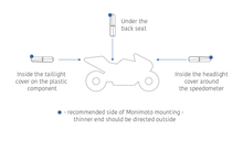 MONIMOTO - a smart GPS alarm for motorcycles. FREE shipping.