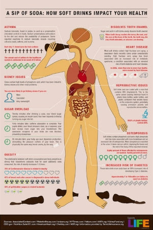 9 Health Hazards of Soft Drinks