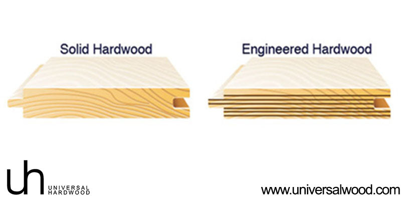 Solid Hardwood Vs Engineered Wood Which Should You