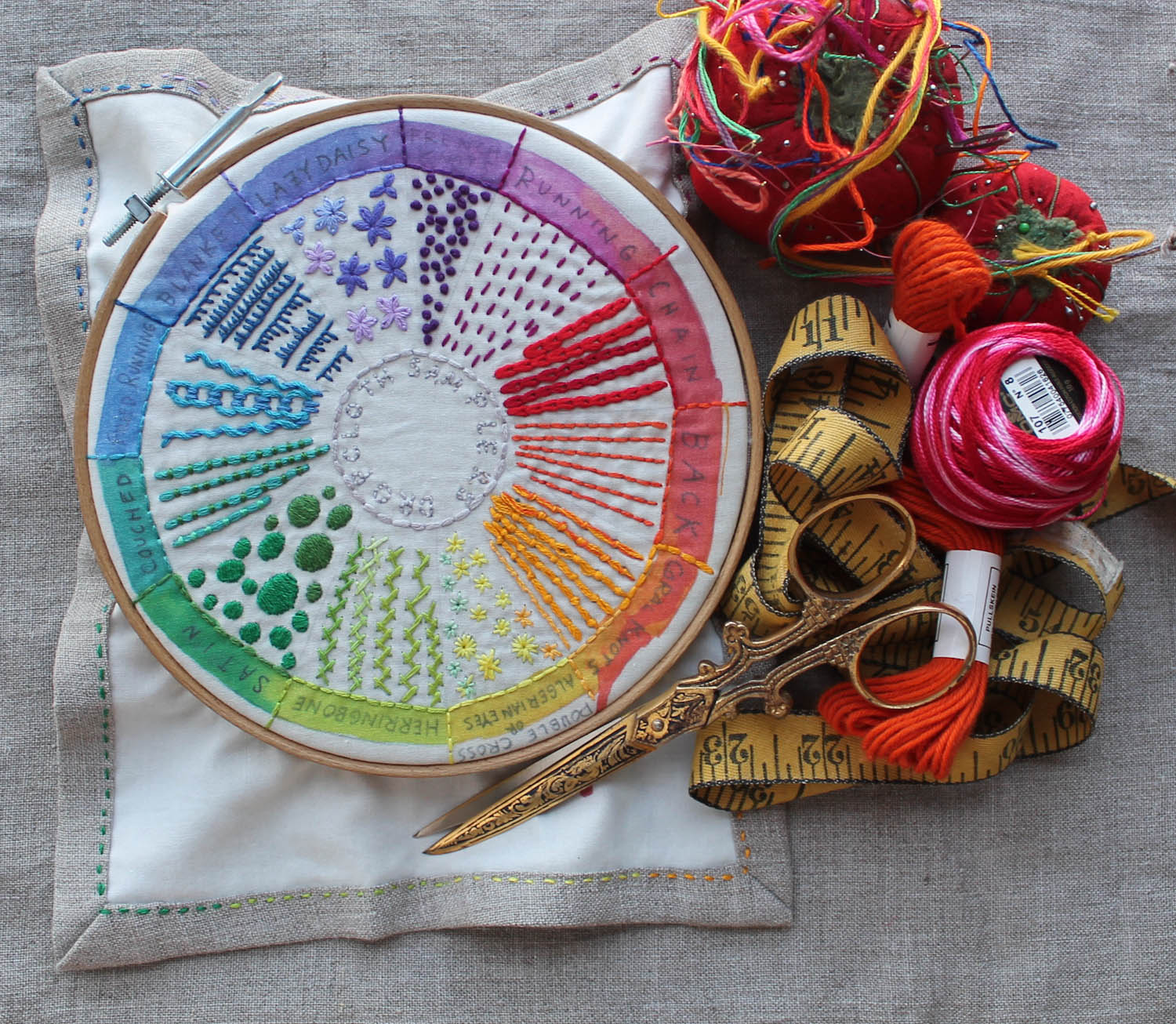 Color Wheel Sampler Modern Hand Embroidery - Dropcloth Samplers