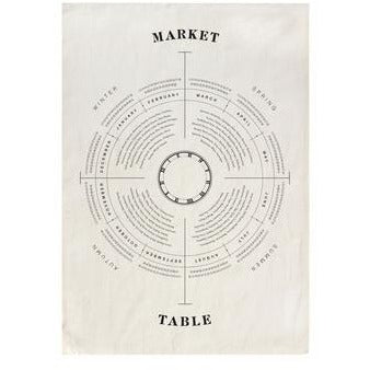 Sir Madam Tea Towel - Market Table - Ettiene Market