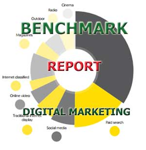 Benchmark Digital Marketing