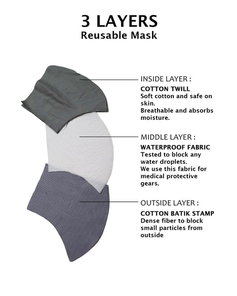 MAROON Reusable Mask