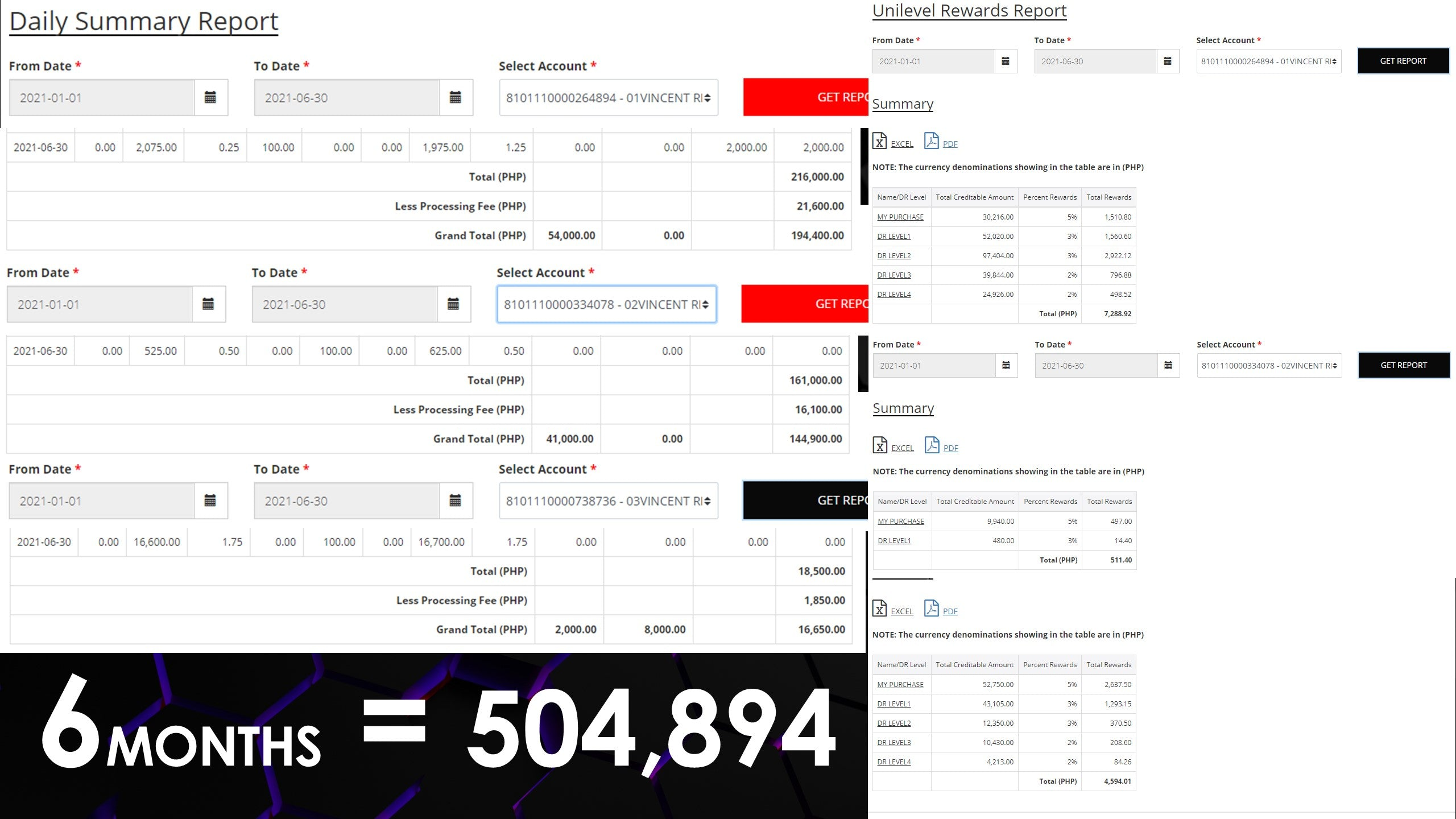 How I Earned Online ₱504,894 Through Frontrow