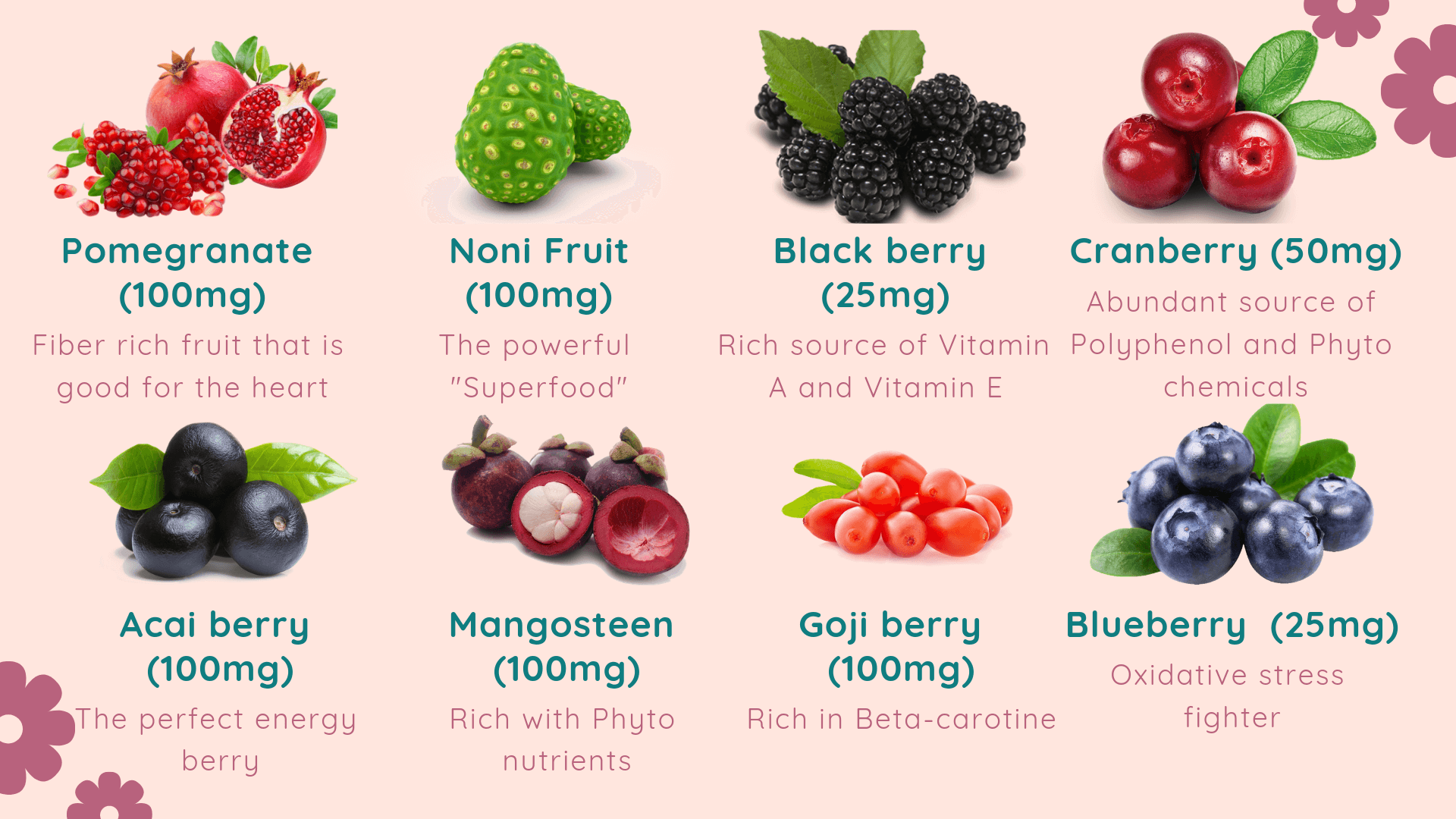 luxxe renew 8 super berries content and benefits