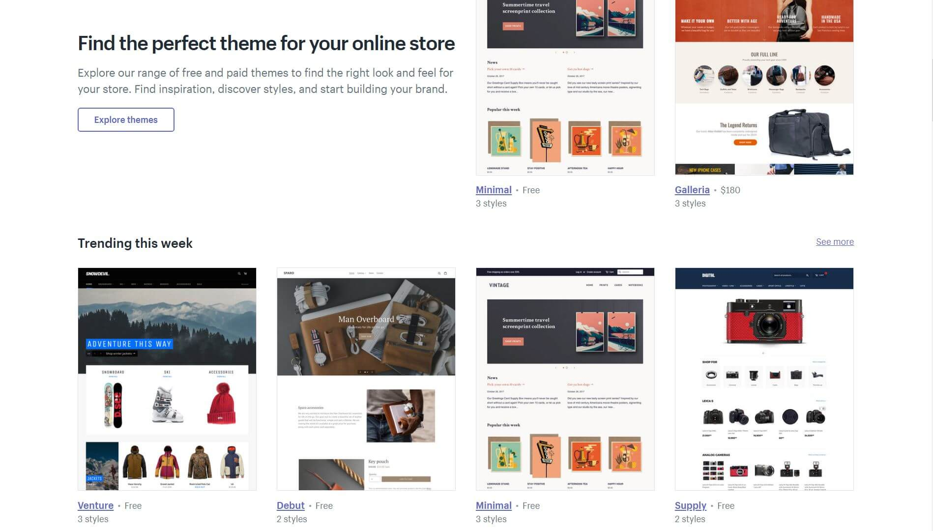 Shopify Perfect Theme for Online Store