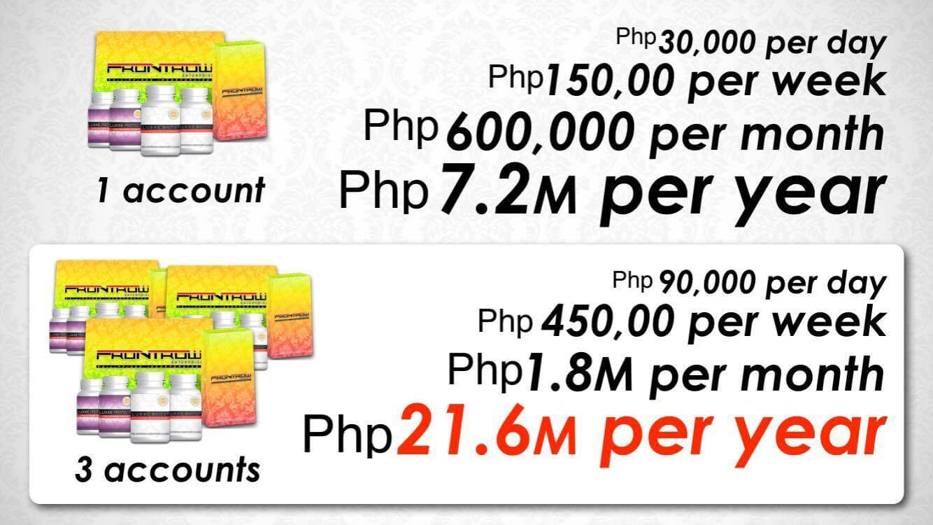 frontrow sample income of 1 account vs 3 account