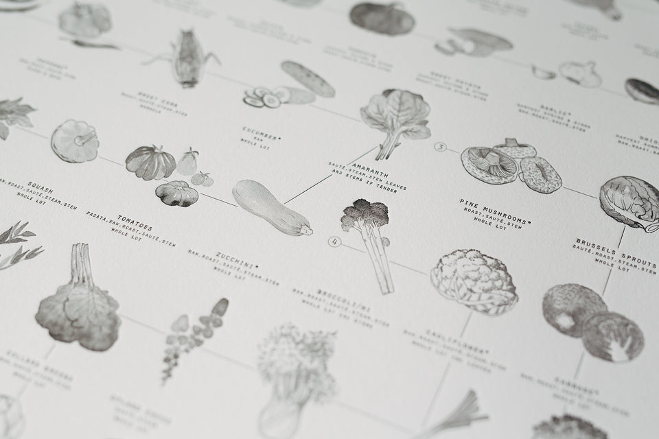 Seasonal vegetables print