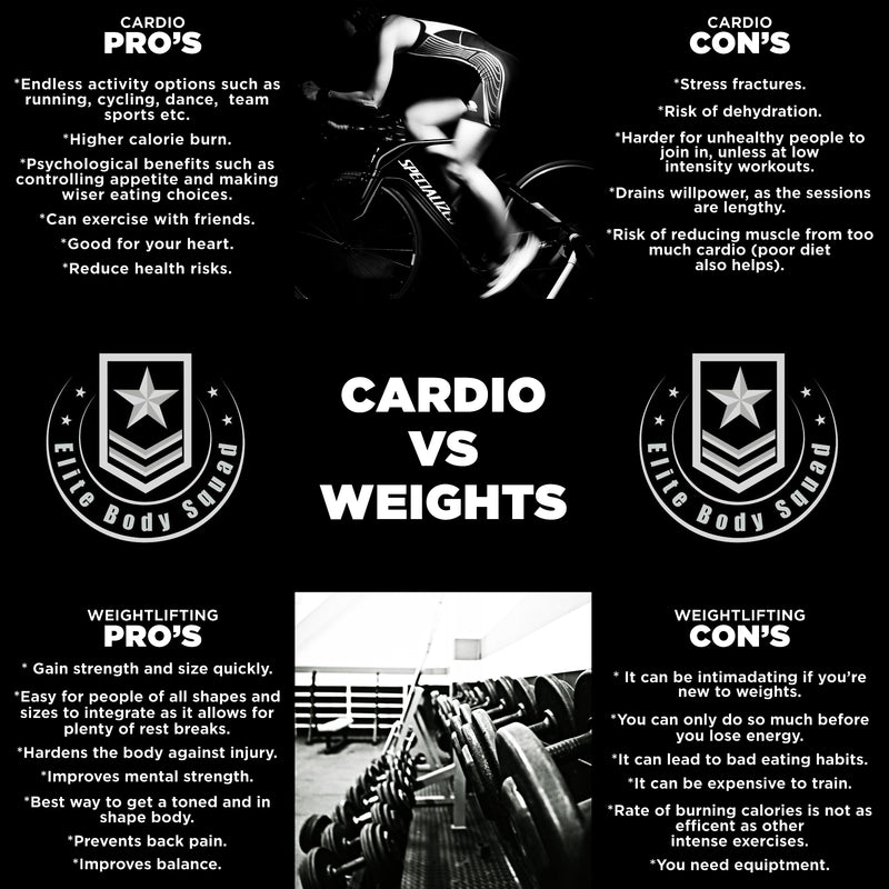 Cardio Vs Weights: Which Is Best For You?