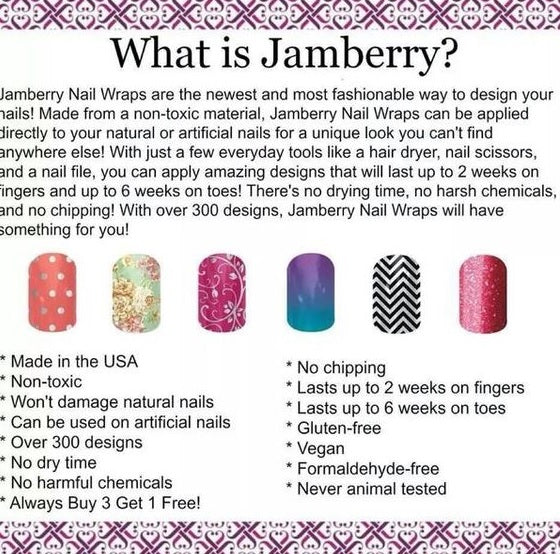 Free Jamberry Nail Wrap Sample