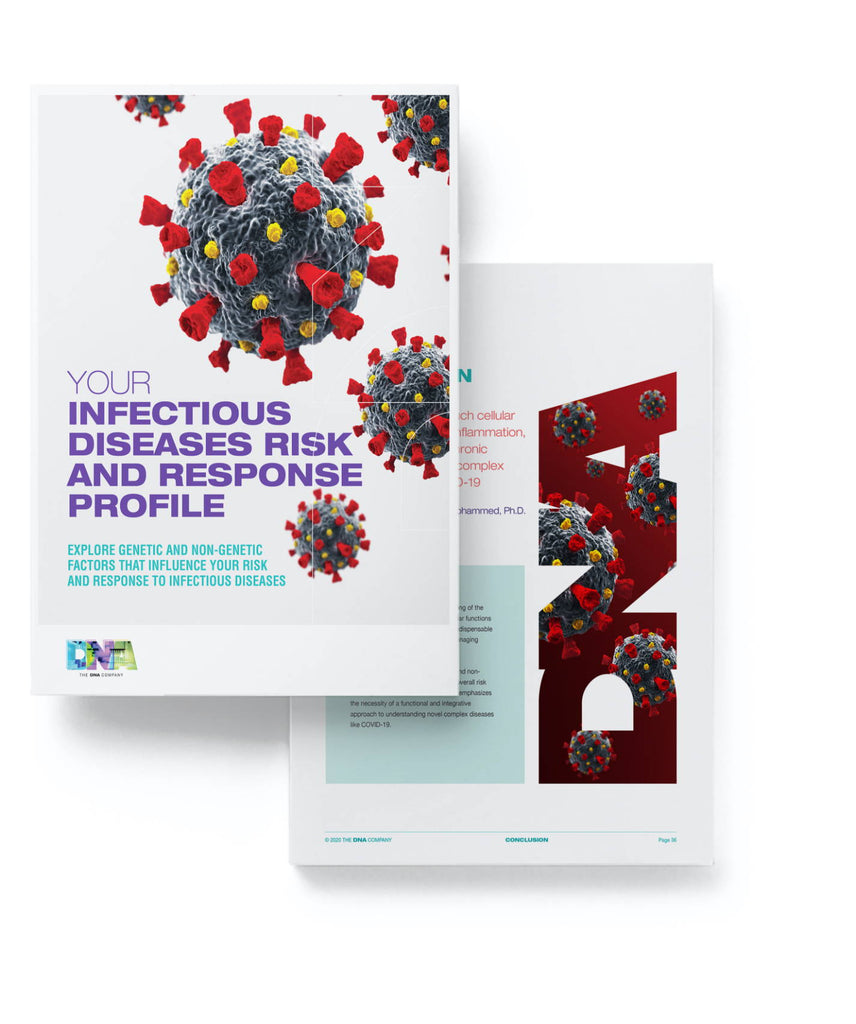 Infectious Diseases Risk & Response Profile