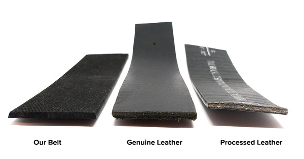 Rubber Belt & Leather Belt & Processed Leather Belt