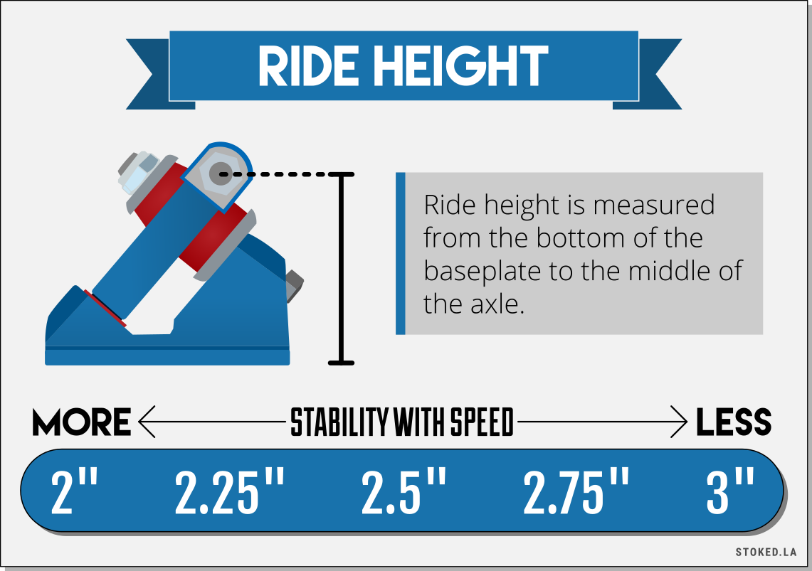 Ride Height of Trucks Infographic