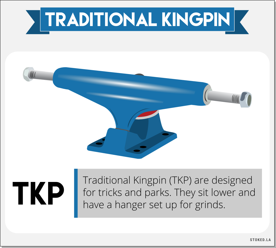 Traditional Kingpin Trucks Infographic