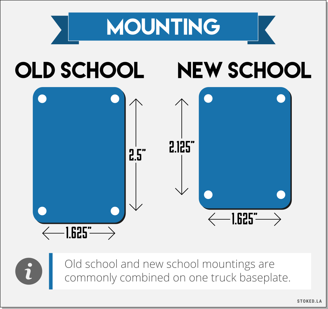Mounting Patterns in Trucks Infographic