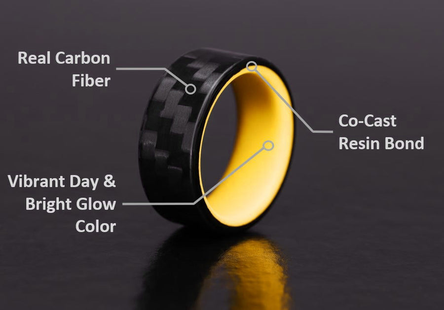 An infographic of an orange carbon fiber glow ring