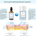 100% Pure Original Hyaluronic Acid Serum for Face Skin Eyes and Lips