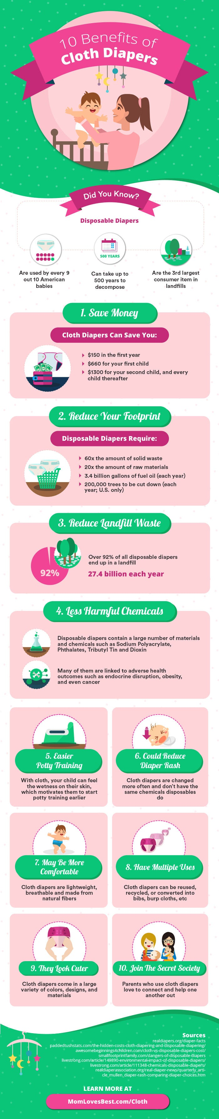The Benefits of Cloth Diapers