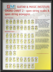 Guitar Chart Open String Major Scales and Arpeggios - GMI - Guitar and Music Institute Online Shop
