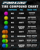 "Interco TSL SX Super Swamper XL 1.9"" G8 Tires Mounted for Rock Crawler Front or Rear, Mounted"