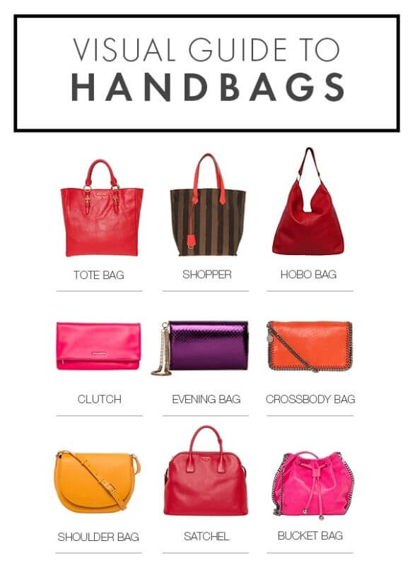 Handbag Types and Styles Chart