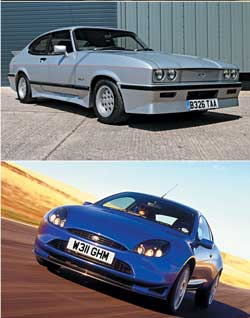 Classic Fords of the '70s and '80s