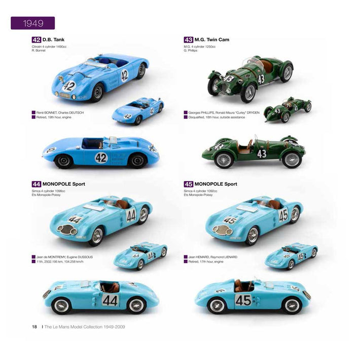 Le Mans 1949-2009 Model Cars books illustrated