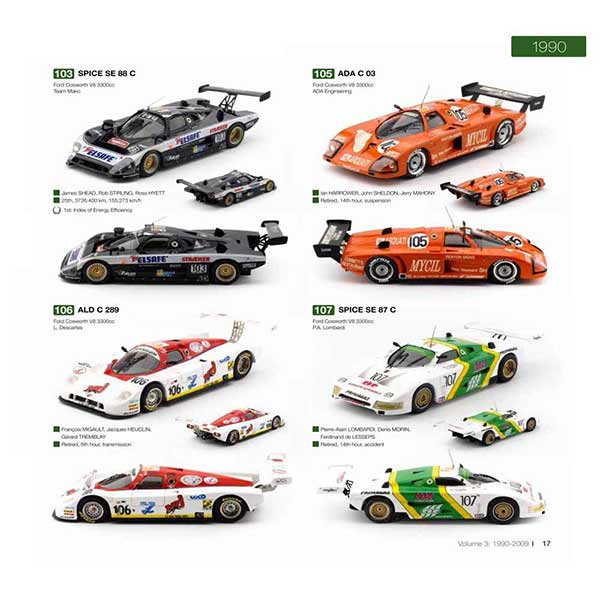 Le Mans 24-hour - Model Cars books