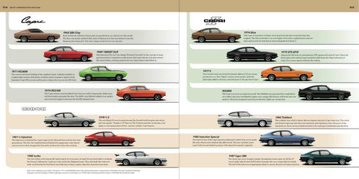 Ford Capri car models