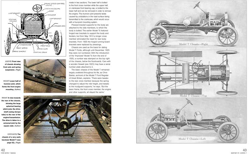 Model T Ford diagrams